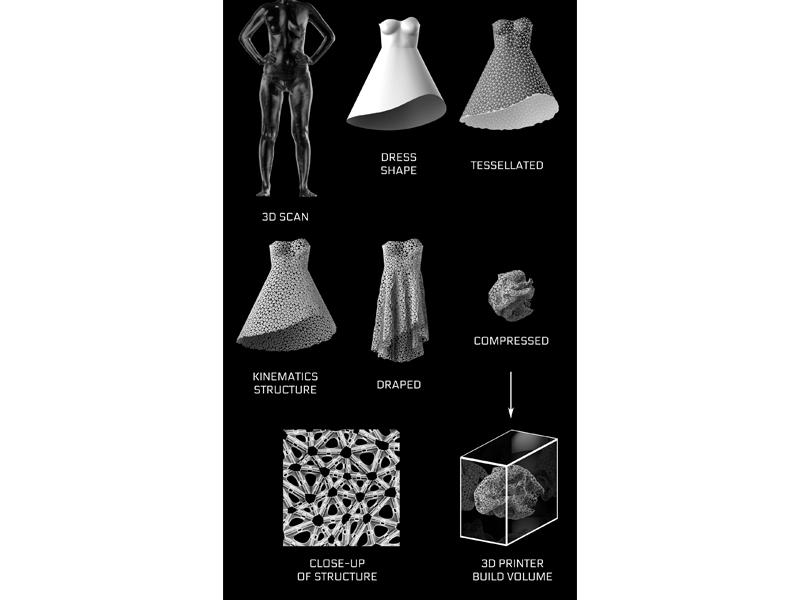 Nervous System, Kinematics Dress diagrams